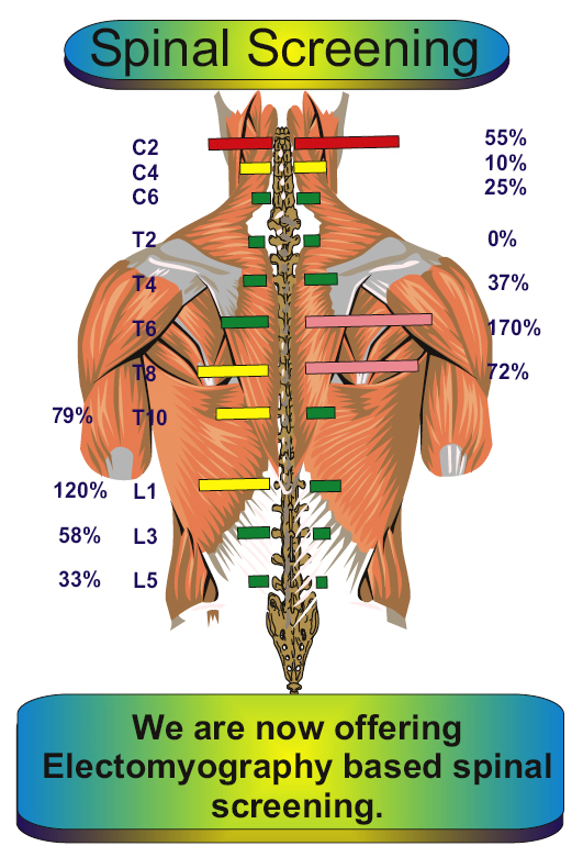 Severe Low Back Pain May Foretell Future Woes
